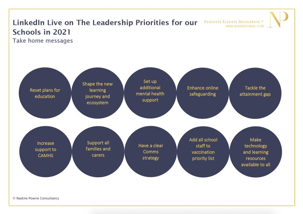 Leadership priorities for our schools in 2021
