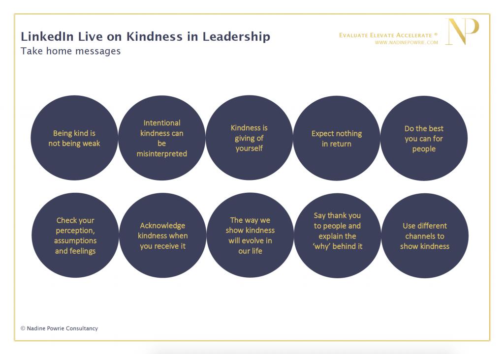 LinkedIn Live Kindness in Leadership Messages
