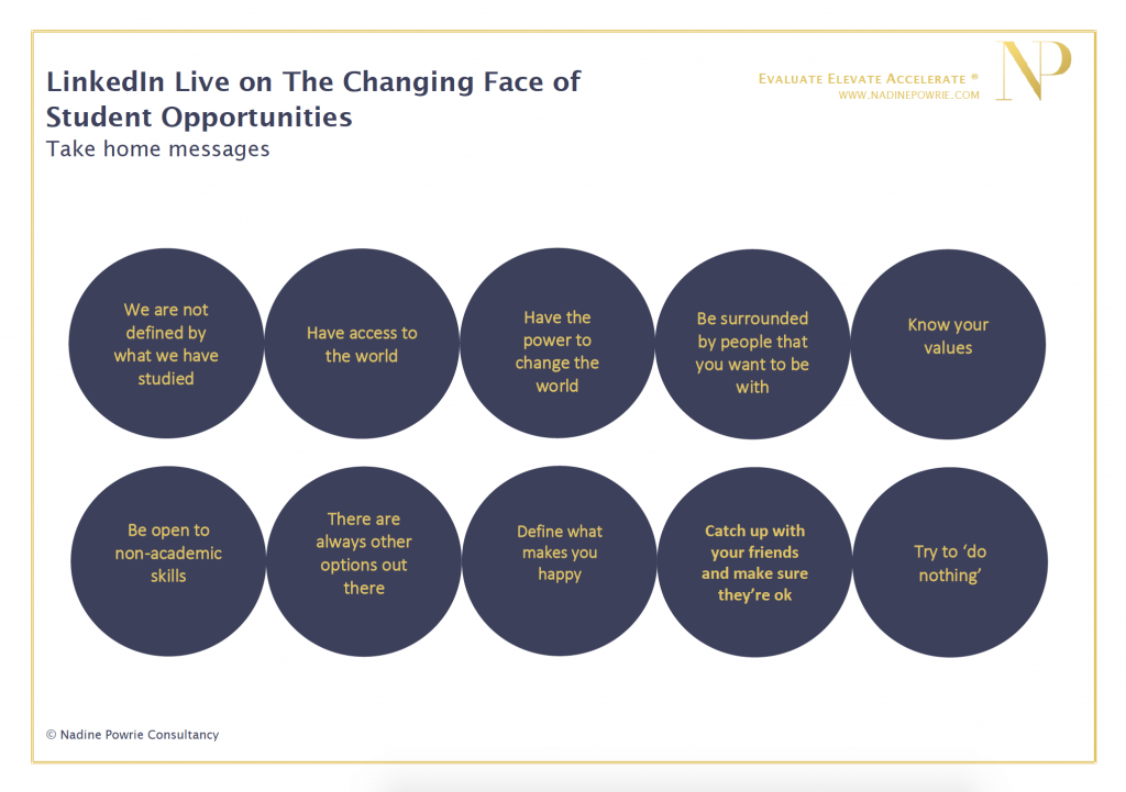 The changing face of student opportunities