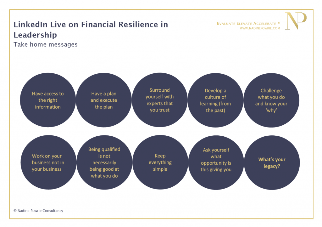 Financial resilience in leadership